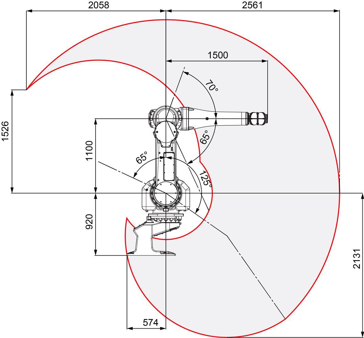 ABB IRB5510喷涂机器人防护服